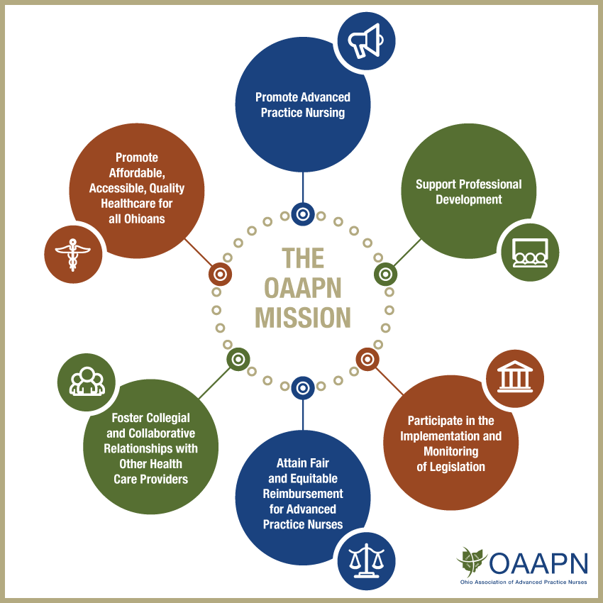 OAAPN Mission Infographic