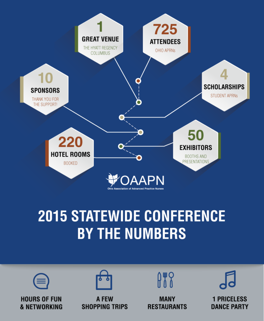 OAAPN Statewide Infographic