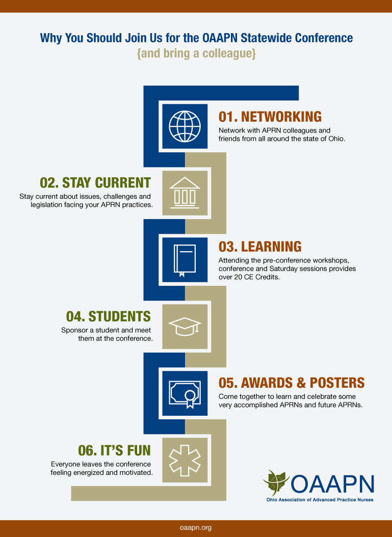 OAAPN Statewide Conference Infographic