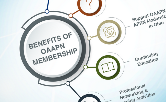Key Benefits of an OAAPN Membership