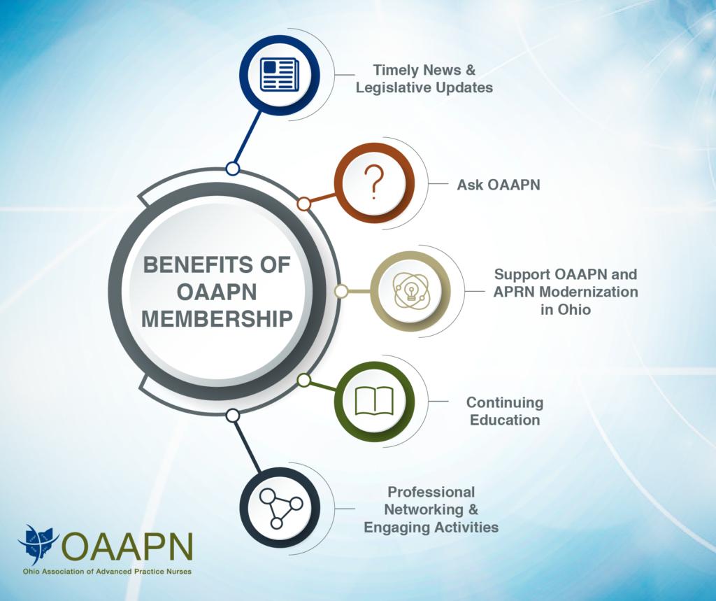 OAAPN Membership
