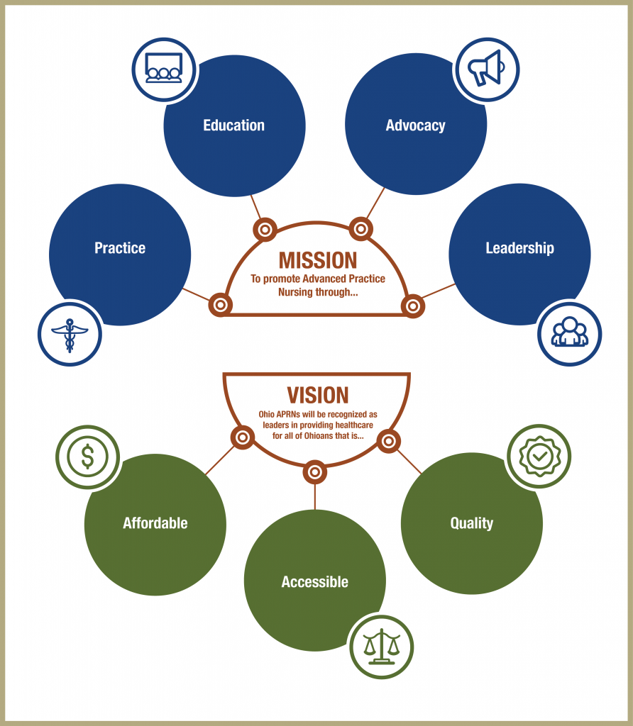 OAAPN Mission and Vision