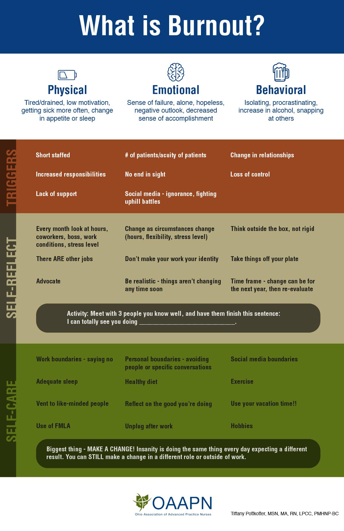 Burnout infographic