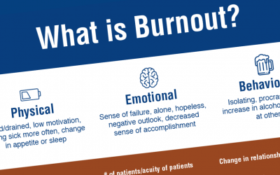 What Is Burnout? Triggers, How to Self-Reflect and Self-Care